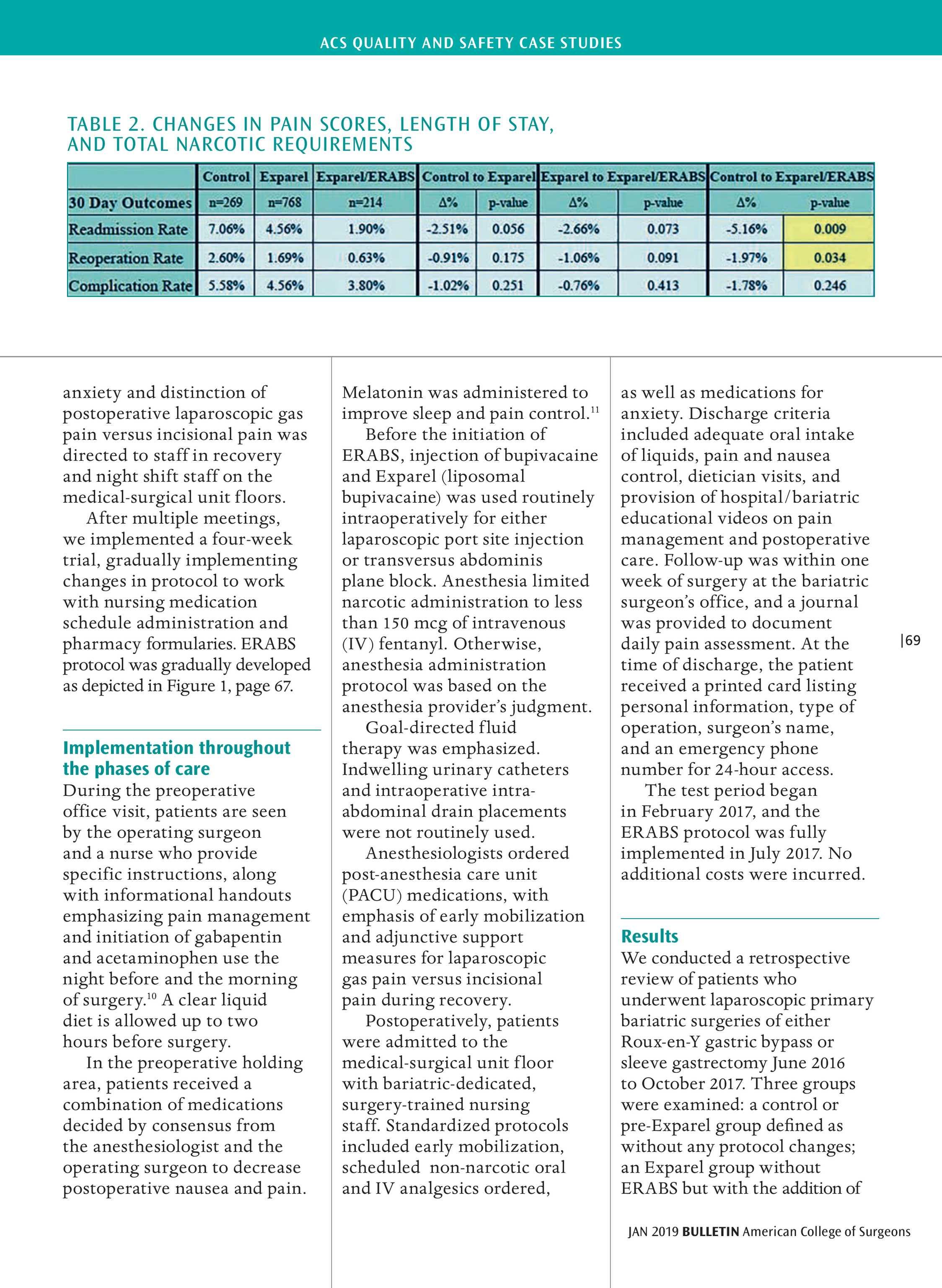 ACS Bulletin - February 2019 - page 69