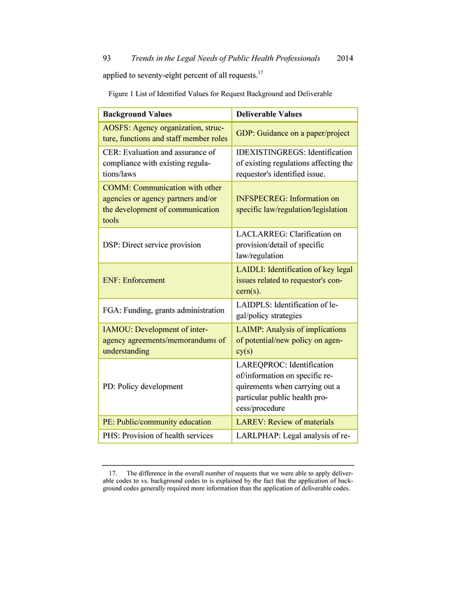 Annals of Health Law - Vol 23 Issue 2 - Page 93