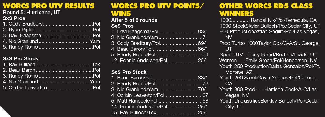 UTV Action Magazine - August, 2018 - ToyUp Industries UTV Deck