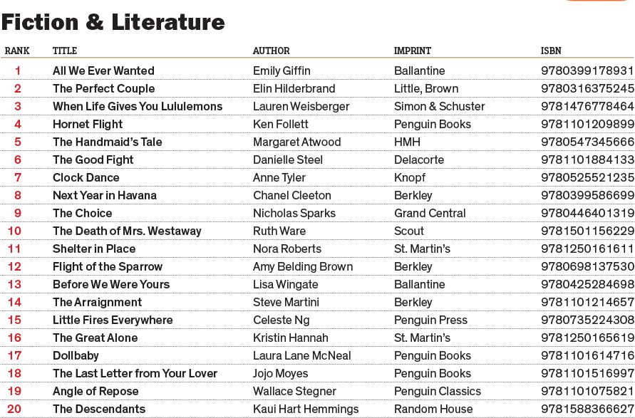 Publishers Weekly - July 23, 2018 - iBooks Bestsellers