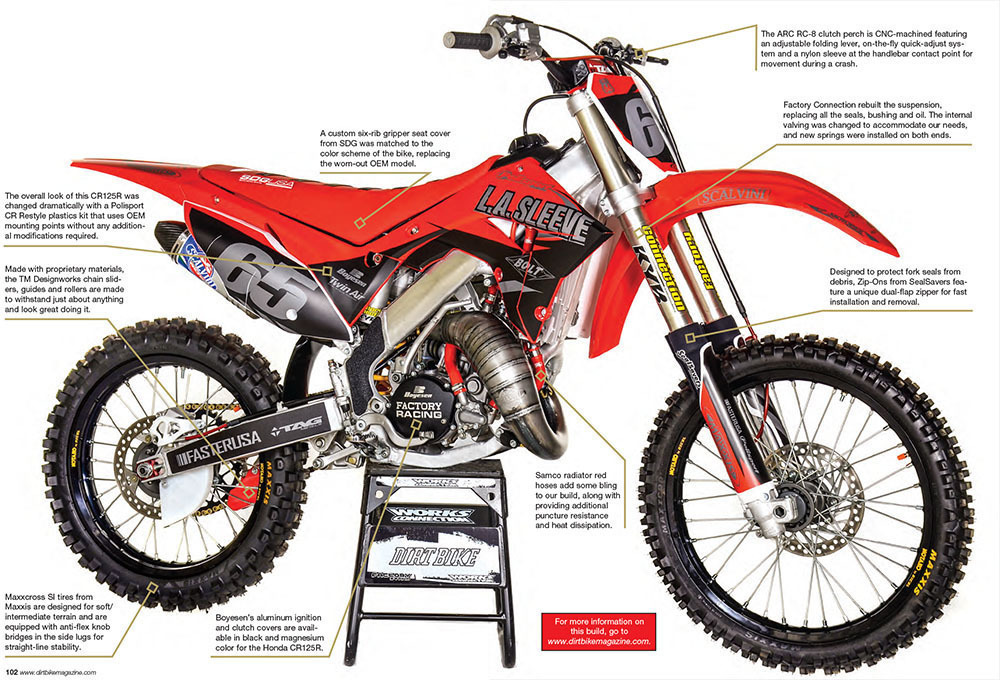 Dirt Bike Magazine - May 2019 - Project Bike Spotlight L A