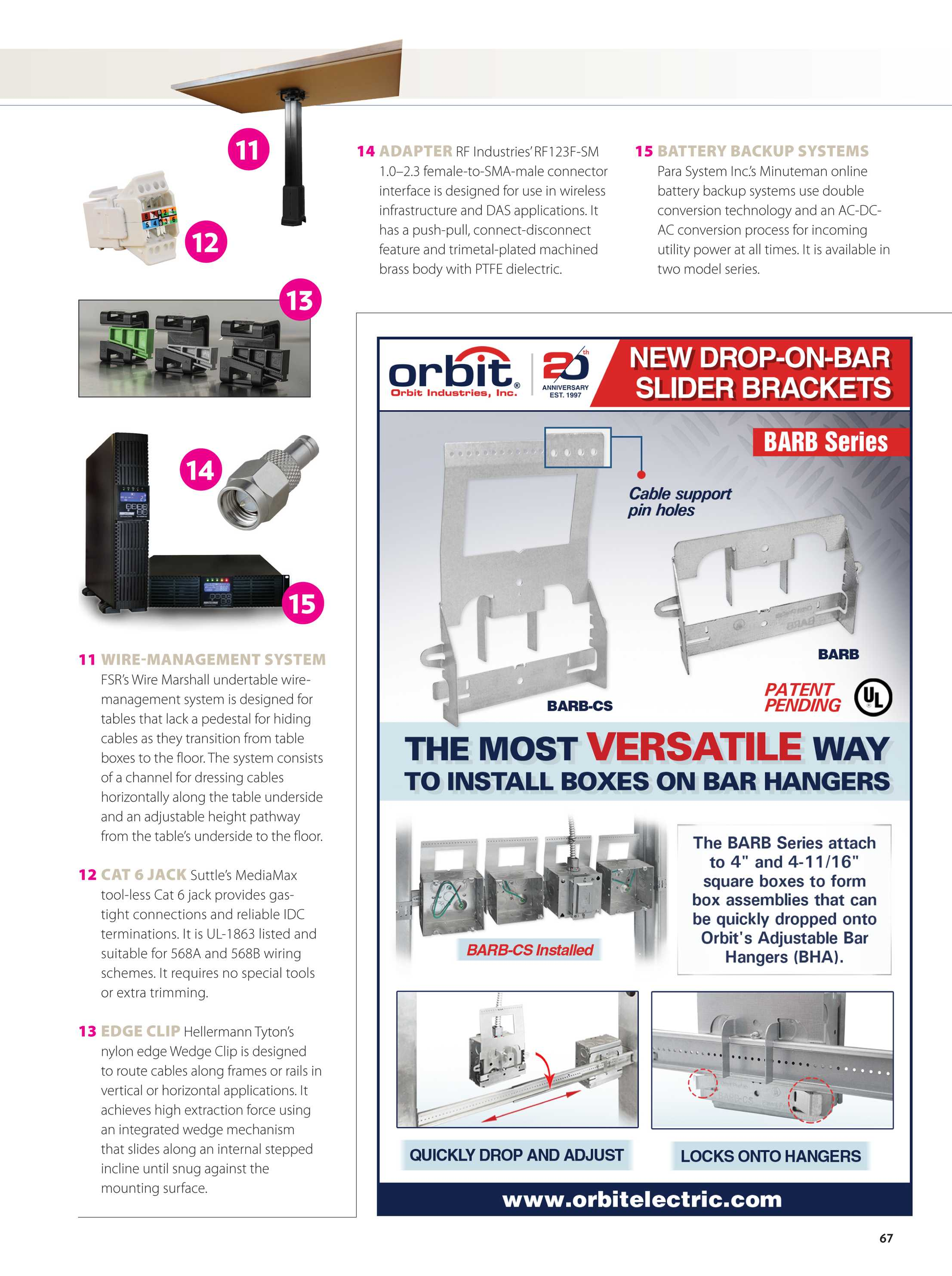 Electrical Contractor December 2017 Page 66 Surface Wiring Channel 67