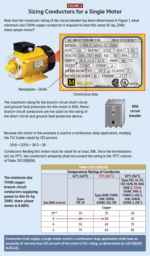 the branch circuit wiring automation results for a luminaire circuit