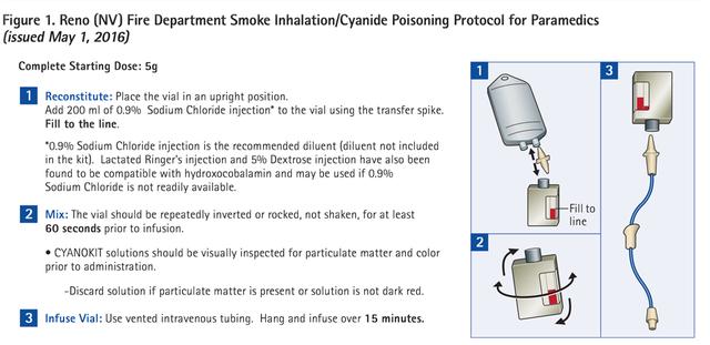 Fire Engineering - August 2016 - ALS Smoke Inhalation: Do