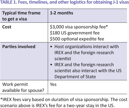Inform Magazine May 2018 Not Just For Universities How Us Organizations In The Private Sector Can Use The J 1 Visa Program To Host Visiting Foreign Research Scientists