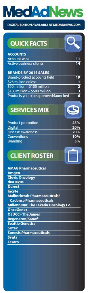 Med Ad News - April 2015 - Natrel Communications Inc