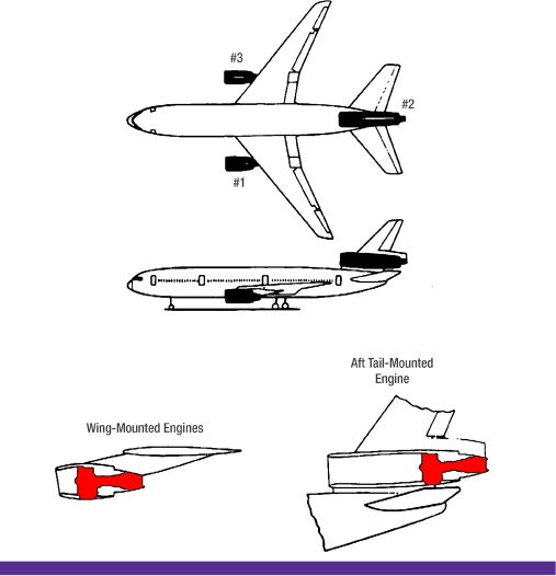 Unducted Fan Engine Diagram on f414 ge 400 engine, f135 engine, tp400 engine, ge udf engine, propeller engine, cfm56-3 engine, bypass engine, turbojet engine, v2500 engine, turbofan engine, ge90 engine, world's largest steam engine, propfan engine, 777 ge engine, turboshaft engine, boeing 707 engine, hovercraft engine, cf6-80c2 engine, t700 engine,