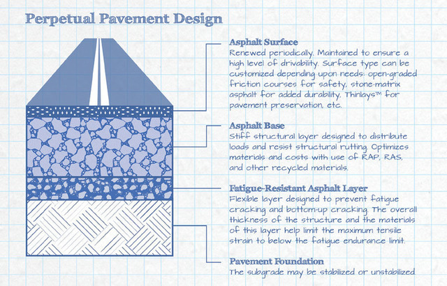 Asphalt Pavement (NAPS) - September/October - Companies