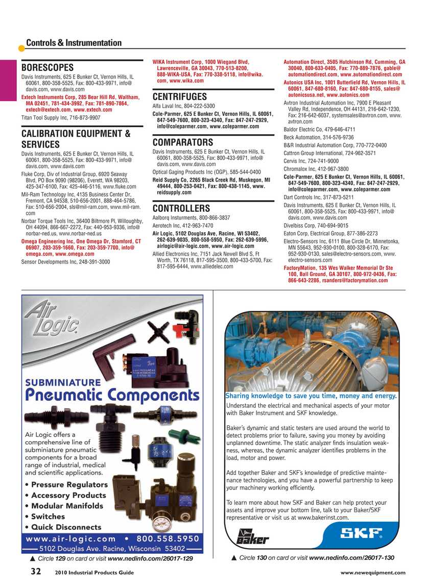 New Equipment Digest - Industrial Products Guide 2010 - page 32