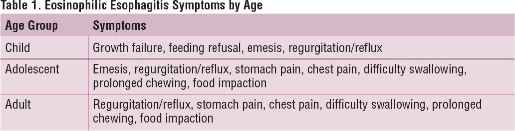 Practical Gastroenterology April 2018 Nutritional Care