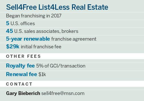 Realtor - September/October 2017 - The Brands of Real Estate