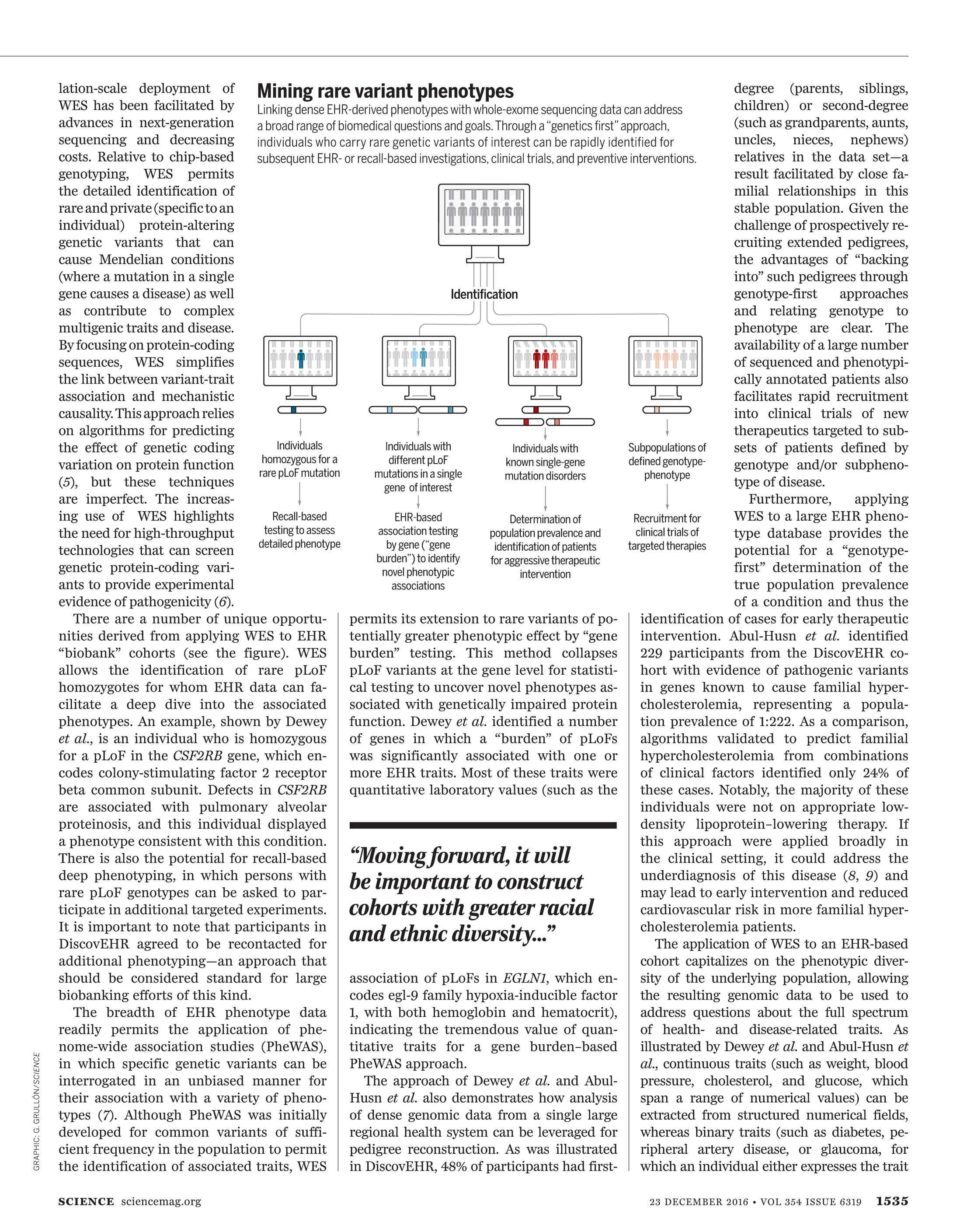 Science Magazine 23 December 2016 Page 1535