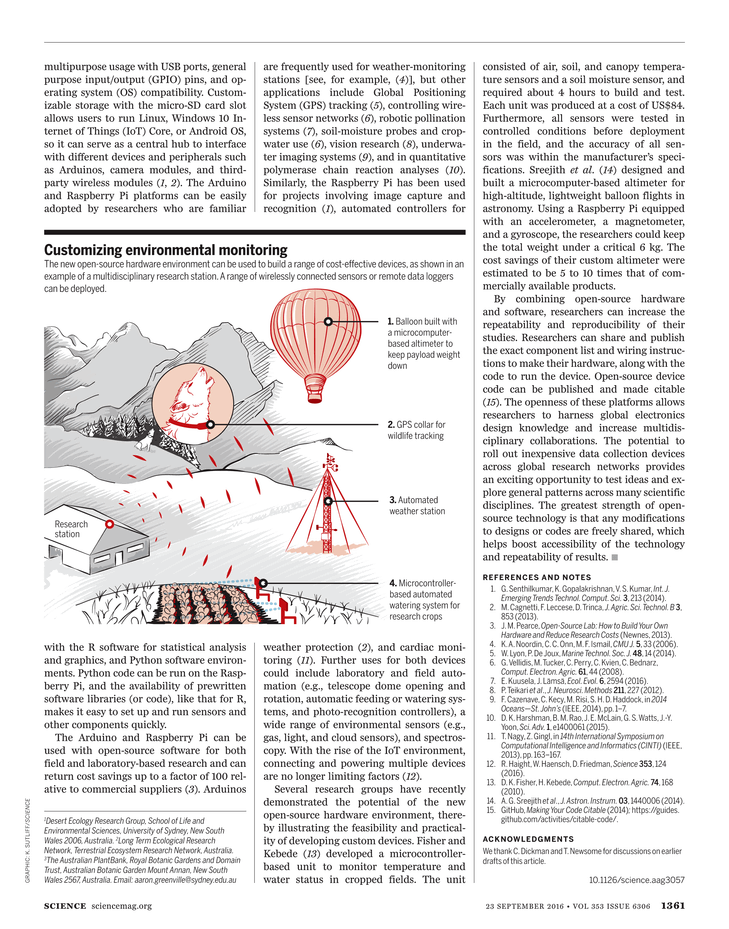 Science Magazine - 23 September 2016 - Page 1360