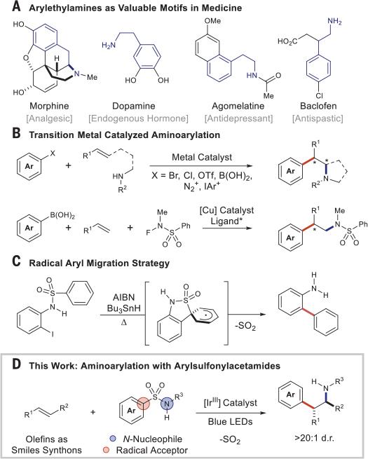 Science Magazine - September 28, 2018 - Arylsulfonylacetamides as