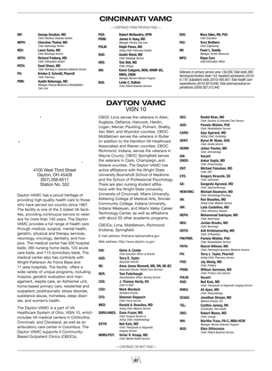 Federal Practitioner 2013 Directory Page 96 97