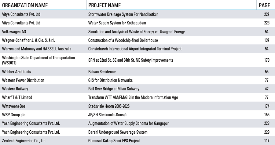 Year In Infrastructure 2013 - Innovation in Water, Wastewater, and