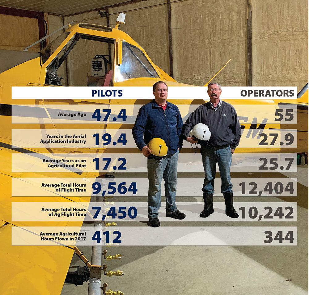 Preferred Airparts Crash