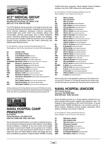 Federal Practitioner - 2015 Directory