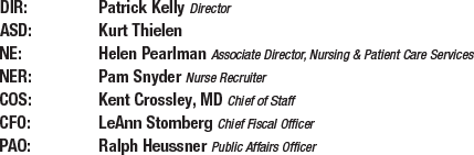 Federal Practitioner 2019 Directory United States Department Of Veterans Affairs