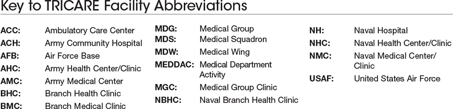 Federal Practitioner 2019 Directory United States Department