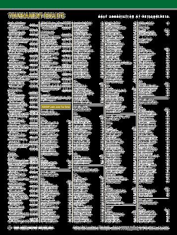 Golf Association of Philadelphia - 2018 Fall - Page 60-61