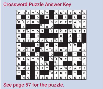 Isaca Journal 2019 Volume 6 Crossword Puzzle