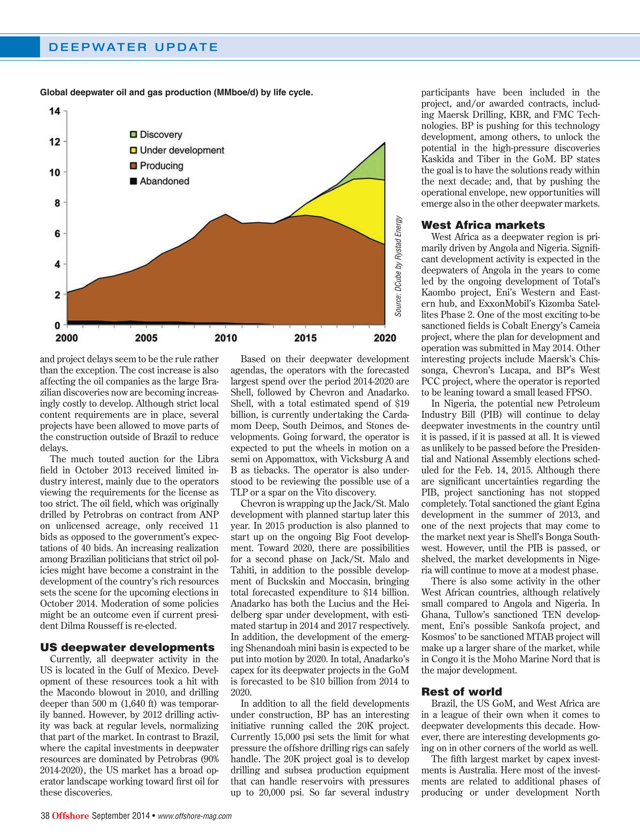 Texas Tech 2014-2020 Calendar Offshore Magazine   September 2014   page 38