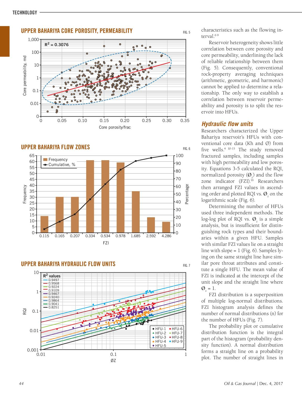 Oil & Gas Journal - December 4, 2017 - page 43