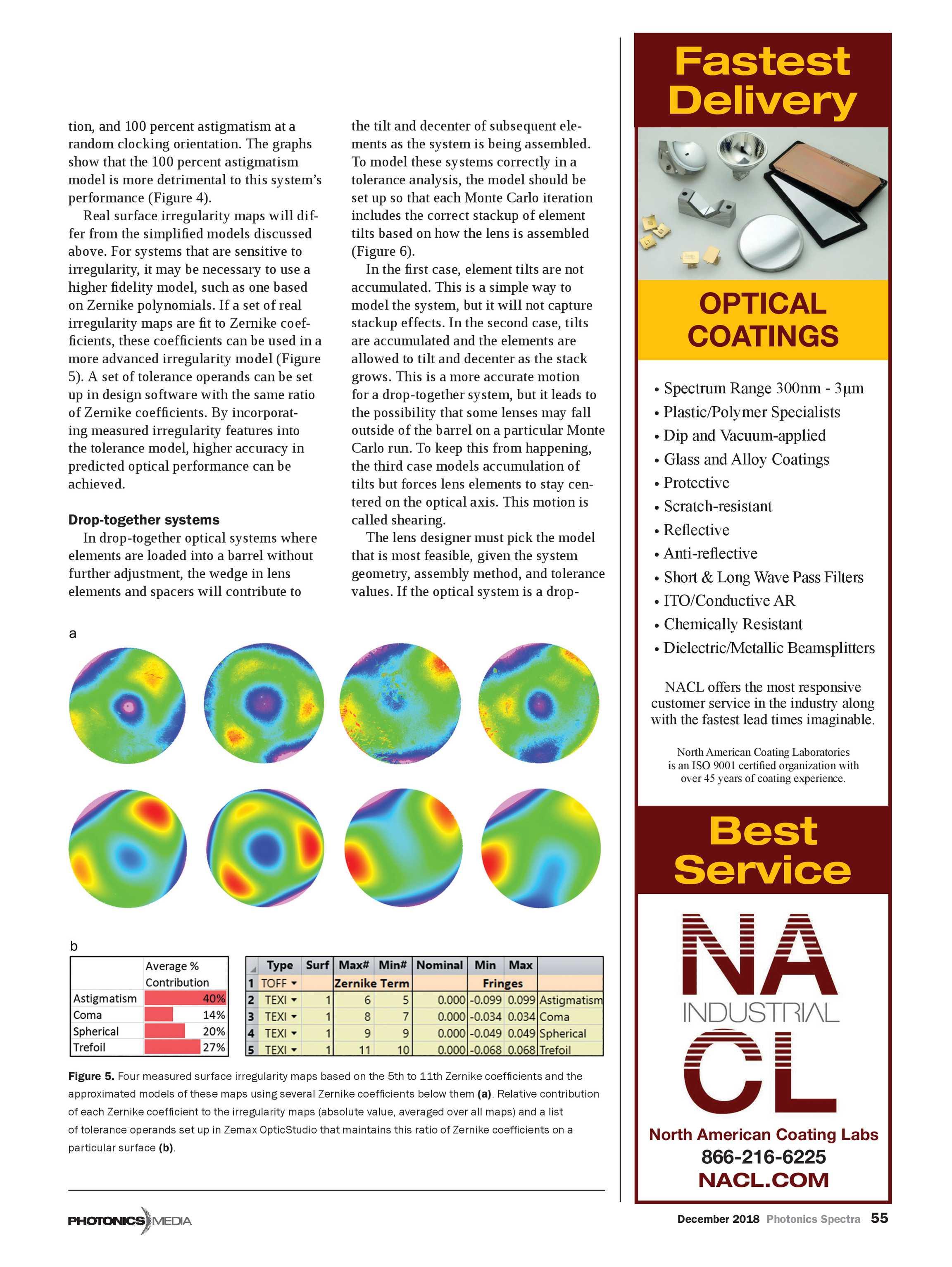 Photonics Spectra - December 2018 - page 55