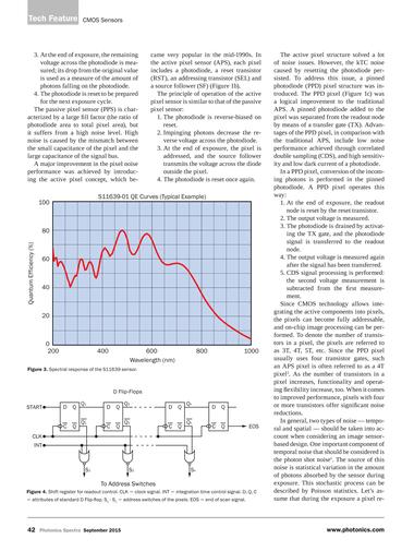 Photonics Spectra - September 2015 - Page 42-43