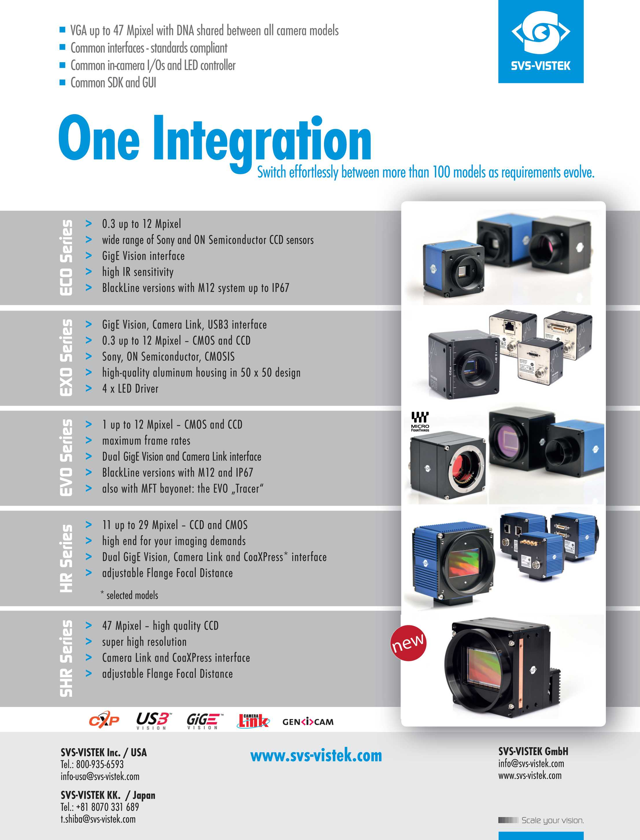 Vision Systems - November 2015 - page 47